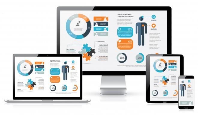 Dịch vụ thiết kế Website chất lượng tại Đà Nẵng